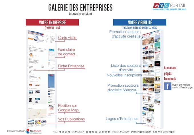GalerieDesEntreprises_PlandeVisibilite_Promotion